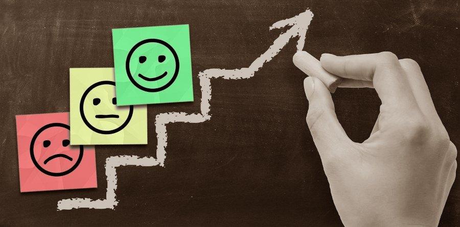 ERP ügyfél elégedettség felmérés