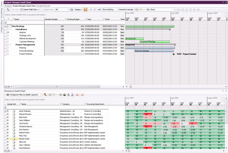 ERP erőforrás tervezés - Maconomy ERP rendszer