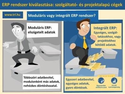 Moduláris vagy integrált projekt alapú ERP rendszer