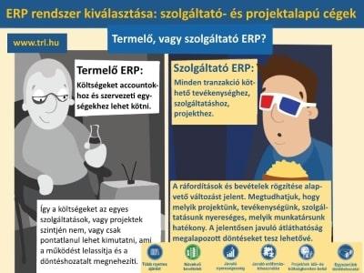 Termelő vagy szolgáltató ERP rendszer