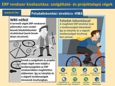 Feladatlebontás WBS projekt alapú ERP rendszerben